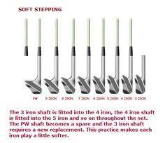 16 Best Sports Equipment Images Sports Equipment Golf