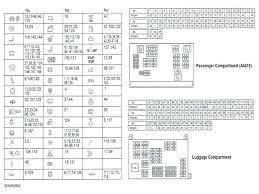 2011 bmw 328i sedan fuse box diagram wiring diagram for you • the bmw x audi a air system diagram trusted wiring 2011 bmw 528i fuse box diagram 2011 bmw 328i fuse box diagram speakers