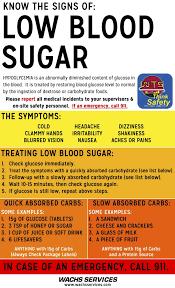 Type 1 Diabetes Blood Sugar Levels Chart Type 1 Diabetes Infographic Type 1 Diabetes Blood Sugar