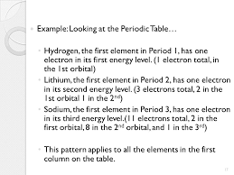 The Periodic Table of Elements- Ch 5 - ppt video online download