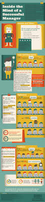 inside the mind of a successful manager infographic kabbage inside the mind of a successful manager infographic kabbage small business blog