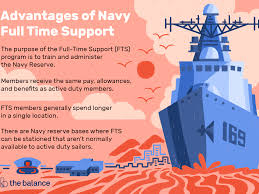 The Navy Full Time Support Fts Program
