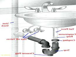bathroom sink drain parts with new plumbing diagram
