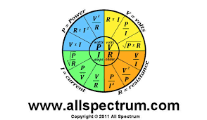 Resistor Color Code Chart Amazing Resistor Color Code Chart And Ohms Law Formula Wheel All Spectrum