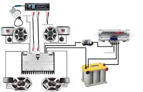 part 6 free electrical wiring diagrams for your instrument Sony Cdx Gt240 Wiring Diagram sony xplod 52wx4 wiring harness wirdig readingrat net beauteous cdx gt240 sony marine radio wiring diagram sony cdx gt210 wiring diagram