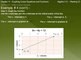 5 chapter 4 graphing linear equations and functions algebra i a meeting 23 section