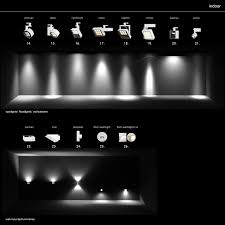 Different Types Of Lighting Design Beams Of Light Lighting Design It Comes In 5 Types Of