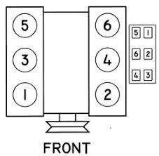 solved 3 1 firing order 95 camaro fixya 0476e1c jpg