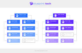 Flow Template Tech Flow Chart Template