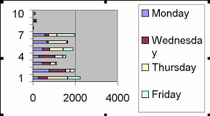 A Chart Display Hidden Data In An Excel Chart Techrepublic