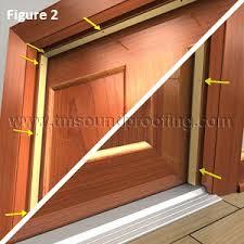 door gasket. how to install a perimeter door gasket - figure 2