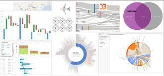 Javascript Visualization Framework Jsviz And Tibco