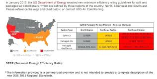 Eer Rating Chart 2018 Air Conditioner Seer Rating