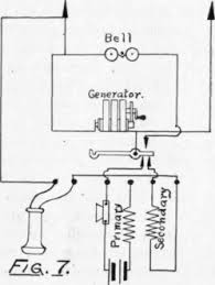 telephone circuits and wiring ii lines magneto generator telephone circuits and wiring ii lines magnet 242