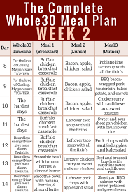 Week Meal Plans The Complete Whole30 Meal Planning Guide And Grocery List