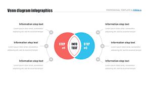 Venn Diagram Google Slides Free Venn Diagram Template 2 Circles