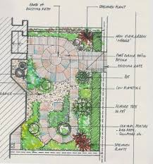 Small Picture marker rendering of a small residential landscape and patio plan