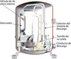 compresor refrigeracion. ciclo frigorífico de compresión compresor refrigeracion o