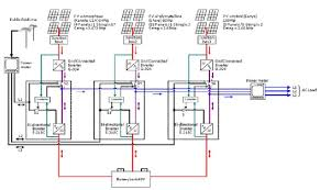photovoltaic system wiring diagram wiring diagram schematic block circuit diagram of the pv system photovoltaic system wiring diagram