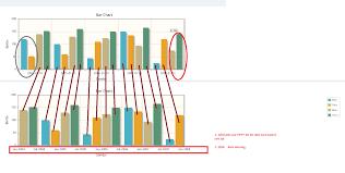 Jqplot Bar Chart Example Jqplot Chart Bar Dont Work With Dateaxis Issue 3684
