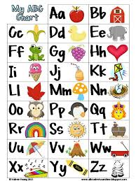 Abc And Number Chart Free Printable Abc Chart Kindergarten Abc Chart Alphabet