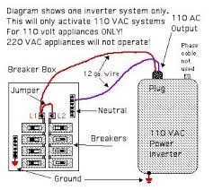 best way to wire in inverter to breaker panel? northernarizona Circuit Breaker Box Wiring Diagram image jpg 53 6k circuit breaker box 30 amp wiring diagram