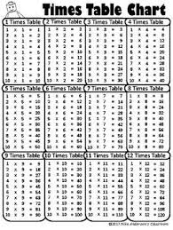 Free Printable Times Table Chart Free Printable Multiplication Times Table Charts Times