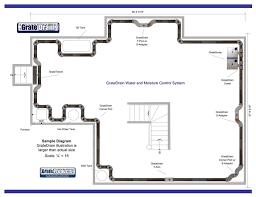 basement drainage design. Brilliant Basement GrateDrain Water And Moisture Control System In Basement Drainage Design