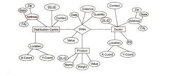 NET Framework are designed         Hospital Management System     SlidePlayer