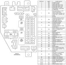 die besten 25 fuse panel ideen auf pinterest küsten kunst 1997 Jeep Wrangler Fuse Box 1997 jeep cherokee fuse diagram 1997 2001 jeep cherokee fuse panel diagram located here 1997 jeep wrangler fuse box diagram