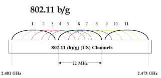 Wireless Optimal Setup Kimconnect Com