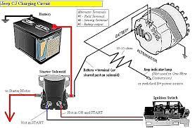 jeep alternator wiring diagram wiring diagram 1999 jeep wrangler alternator wiring diagram delco remy alternator wiring diagram delightful bright jeep internally regulated charging circuit basic on jeep alternator wiring diagram