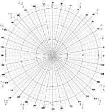 Polar Graph Designs Magdalene Project Org