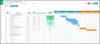 Schedule Chart Maker Project Management Flow Chart Template Plan Gantt In Microsoft Excel
