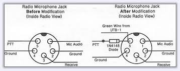 cobra 2000 mic wiring diagram wiring diagram and schematic design solved how to wire an astatic d 104 mic a dak mark ix fixya