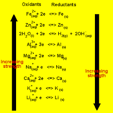 Standard Reduction Potentials Boundless Chemistry
