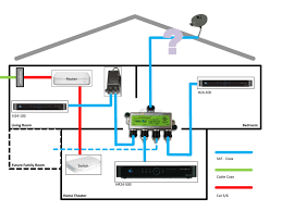 wiring diagram for directv the wiring diagram directv whole home dvr wiring diagram directv printable wiring diagram