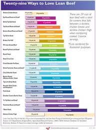 21 Specific Steak Cut Quality Chart
