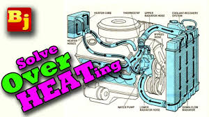 engine overheating 9 steps to solve