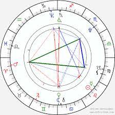 Ni Chart Ni Ni Birth Chart Horoscope Date Of Birth Astro