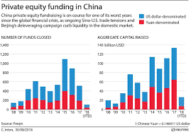 Chinese Number Chart Check The Chart Chinas Pe Market On Pace For Disappointing