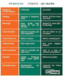Puritans And Quakers Venn Diagram Difference Between Puritans And Quakers Difference Between