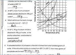 Solubility Curve Worksheet Key Worksheets Expanded Form