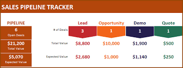 Track Sales Leads Sales Pipeline Tracker With Sales Funnel Free Sales