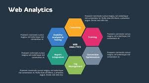 Digital Marketing Powerpoint Template Better Slides Bullet