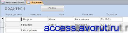 Скачать базу данных access Маршрутное такси Базы данных access  Скачать готовую курсовую базу данных Маршрутное такси