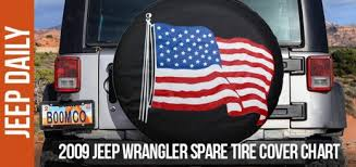 Tire Cover Size Chart Charts Archives Jeep Daily Jeep News And Videos