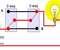 16 simple how to wire lights to switch video solutions tone tastic how to wire two lights to one switch video wiring diagram a way switched