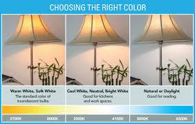 Natural White Light Kelvin Choosing The Right Light Color White Light Bulbs Kitchen