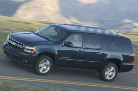 2008 Chevrolet Suburban 2500-ls Market Value - What's My Car Worth